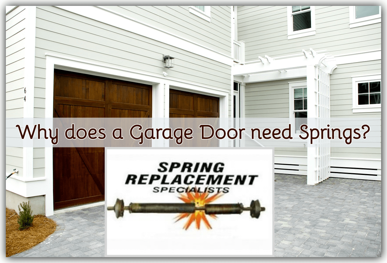 Why spings are needed to garage doors